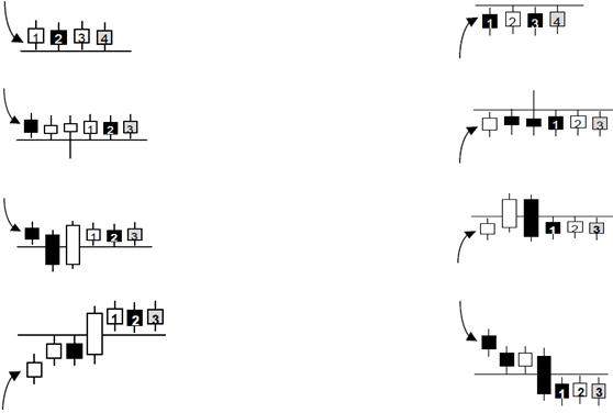 Trading_patterns.jpg