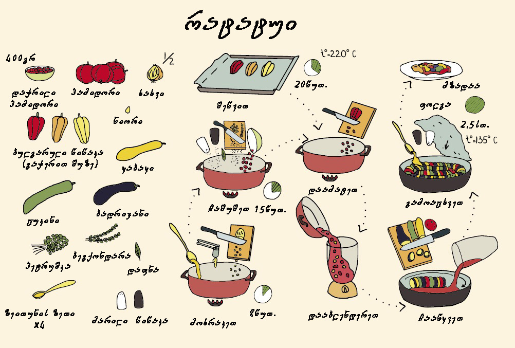 электровозы рецепты в картинках с матами отзывы